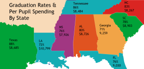 Grad Rates Per Pupil SpendingMap